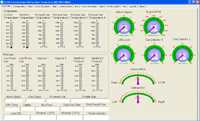 GFS EVO-MT graphical user interface
